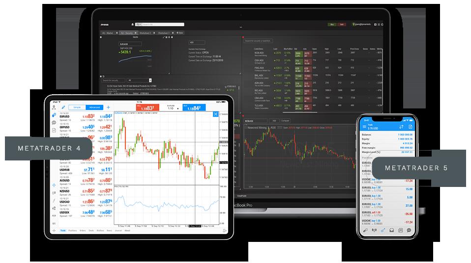 mt4 bitcoin demo